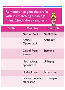Prefix/ Suffix Learning Activity