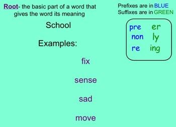 Prefix, Suffix, Root SMARTboard presentation