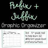 Prefix & Suffix Worksheet