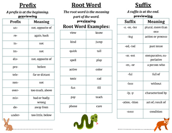 Prefix, Suffix, and Root Word List Brochure