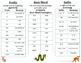 Prefix, Suffix, and Root Word List Brochure