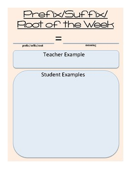 Prefix, Suffix, and Root of the Week Poster