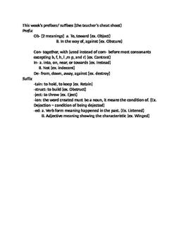 Prefix/Suffix resource