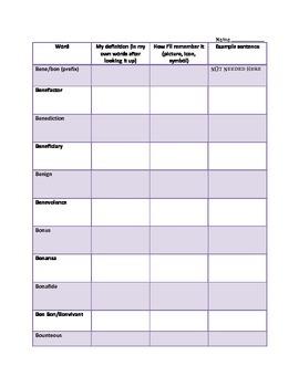 Prefix activities for Ben/Bon