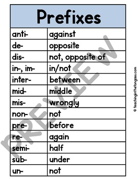 Prefix and Suffix Poster (Reading Anchor Chart)