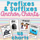 Prefix and Suffix Anchor Charts (with visuals)