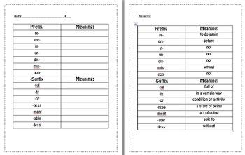 Prefix and Suffix Chart