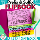 Prefix and Suffix Flipbook Activity {Editable}