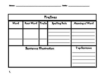 Prefixes and Suffixes Graphic Organizers