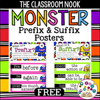 Monster Theme: Prefix and Suffix Mini Posters with Definitions