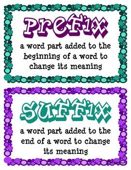 Prefix and Suffix Poster Set