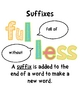 Prefix and Suffix Posters