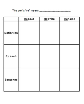 Prefix and Suffix Practices and Quiz