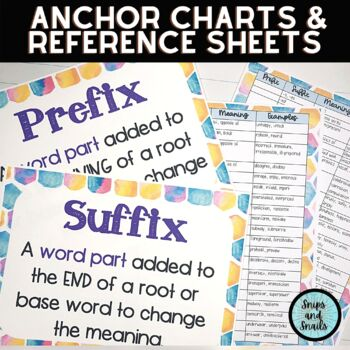 Prefix and Suffix Review Bundle (CCSS Reading: Foundational Skills)