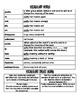 Prefix and Suffix Sort/Choice Board
