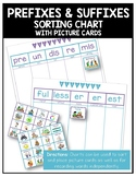 Prefix and Suffix Word Sort