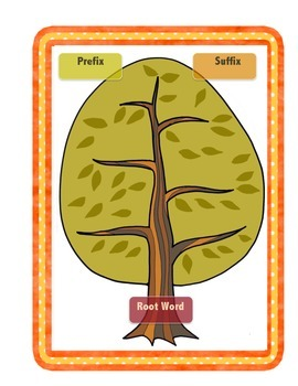 Prefix and Suffix Word Tree