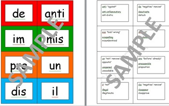 Prefix and prefixes flash cards and classroom lesson aids