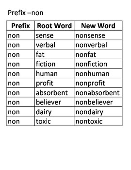 "Prefix ""non"" table"