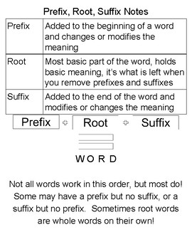 Prefix, suffix and root notes