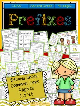 Prefix mini book teaching resources teachers pay teachers prefixes prefixes fandeluxe Gallery