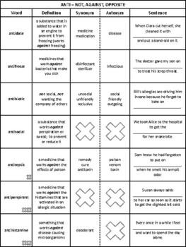 Prefixes: 3rd Grade