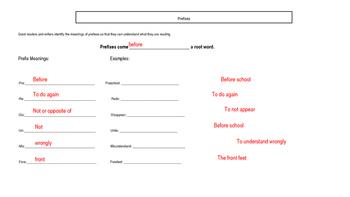 Prefixes Anchor Chart and Sort