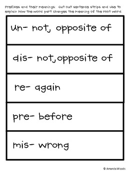 Prefixes Matching Activity and Teaching Tool