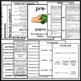Prefix PRE- Phonics by Design Mini Unit | Prefix Activities