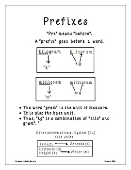 Physics: Prefixes Poster