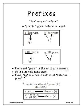 Physics: Prefixes Poster