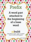 Prefixes Poster