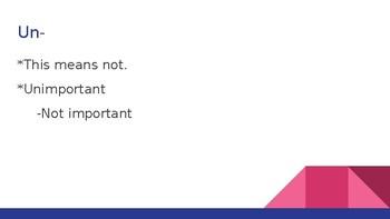 Prefixes PowerPoint