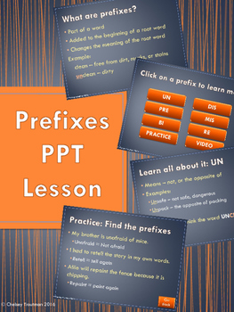 Prefixes PowerPoint Presentation Lesson