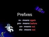 Prefixes Powerpoint : un- dis- re- pre-