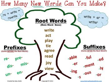 prefixes root words and suffixes word challenge by katy huller