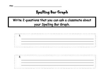 Prefixes Spelling Bar Graph