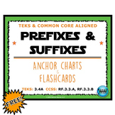 Prefixes & Suffixes Anchor Charts & Flashcards FREEBIE