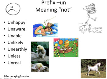 Prefixes & Suffixes Introduction Powerpoint