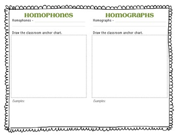 Prefixes, Suffixes, Synonyms, Antonyms, Homonyms - Review & Assessment Grade 3-4