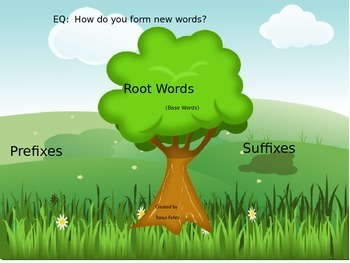 Prefixes, Suffixes and Root Words