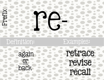 Prefixes, Suffixes, and Root Words Oh My!: Word Part Posters