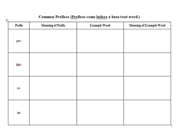 Prefixes, Suffixes, and Root Words guided note pages