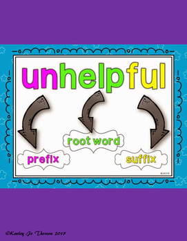 Prefixes, Suffixes, and Roots Foldable
