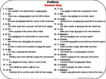 Prefixes Task Cards Activity 2nd, 3rd, 4th Grade Affixes