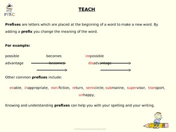 Prefixes Teaching PowerPoint