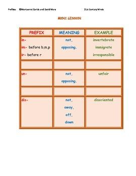 Prefixes Vol 1: in- un- dis- Game