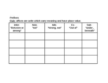 Prefixes Word sort