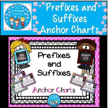 Prefixes and Suffixes Anchor Charts