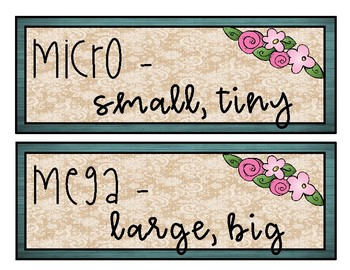 Prefixes and Suffixes Bulletin Board {Rustic Teal and Burlap} Lace}